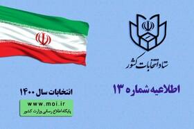 آغاز ثبت نام داوطلبان انتخابات شوراهای روستا و عشایر از ۱۶ فروردین
